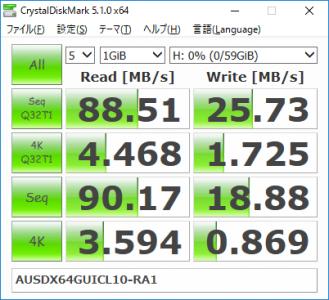 「AUSDX64GUICL10-RA1」ベンチマーク結果