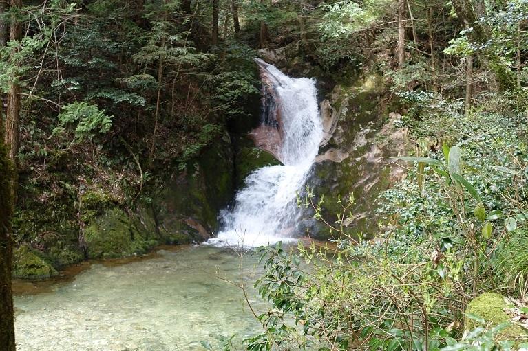 5 龍尾の滝 14%