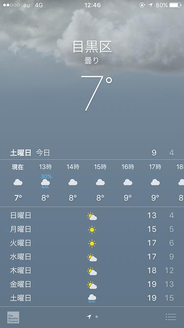 2017年4月1日iphone天気 by占いとか魔術とか所蔵画像