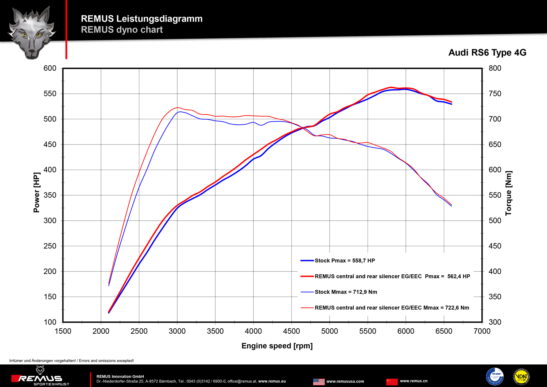 185_LD_Audi_RS6_4G_G.jpg