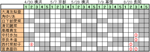 170329 (1)b