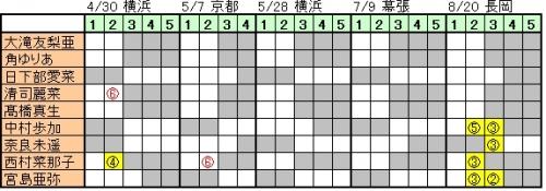 170412 (5)
