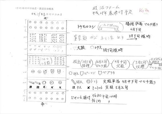 H29 作付計画表 春 JPEG_R