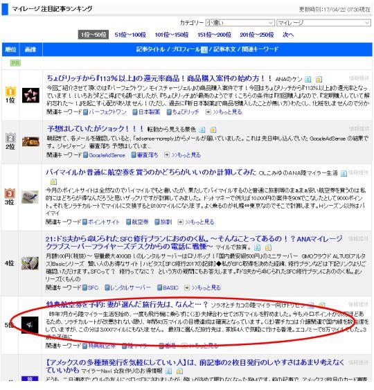 ブログ村の注目記事ランクで上位獲得した例