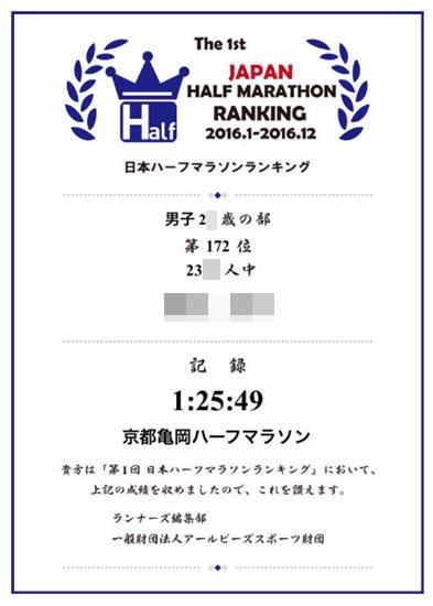 日本ハーフマラソンランキング