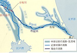 利根川流路の変遷