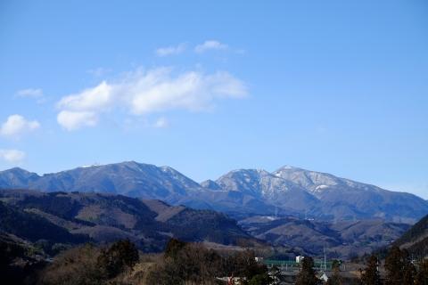 43渡良瀬渓谷からの山々