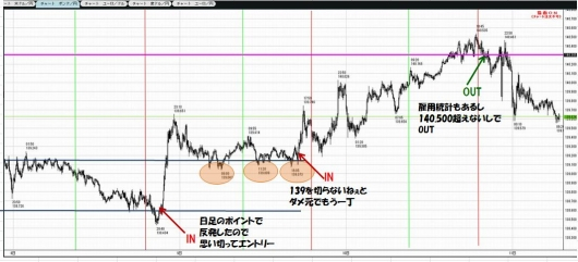 0308to0310GBPJPY5M