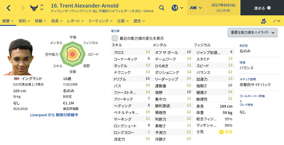 17ox17TrentAlexander-Arnold.jpg