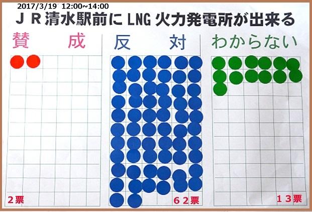 20170319 シール投票
