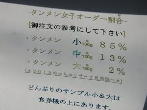 P3120721 201703めっちゃタンメン