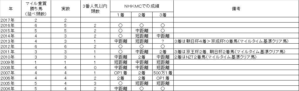 NHKMC003.jpg