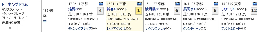 阪急杯_01