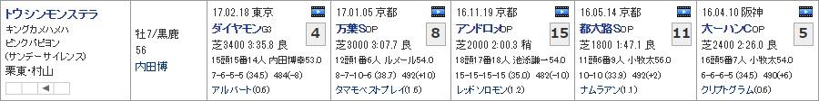阪神大賞典_01
