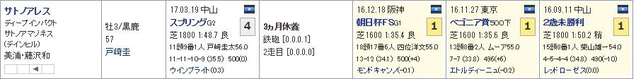 皐月賞_02