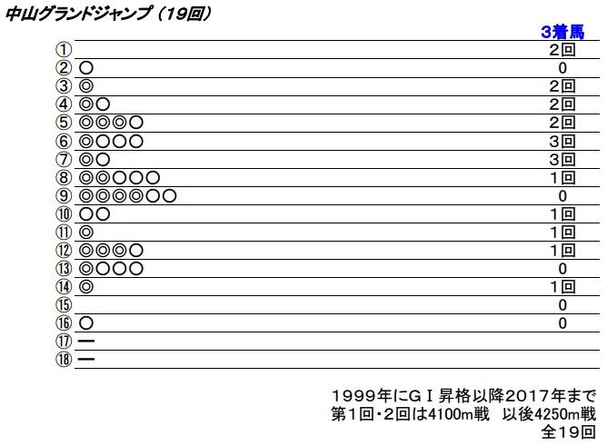 18_中山グランドジャンプ