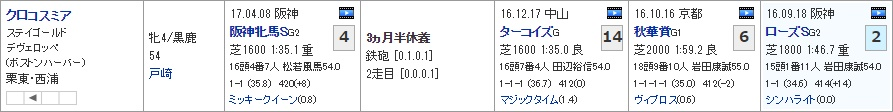 福島牝馬S_02