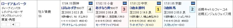 京都新聞杯_01