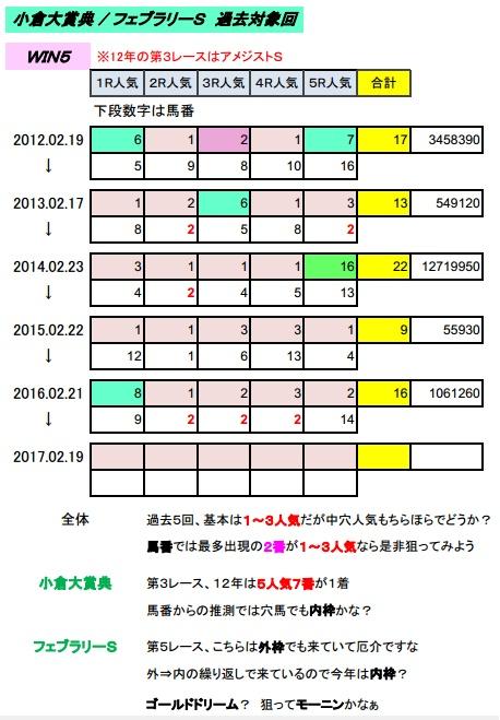 2_19_win5a.jpg