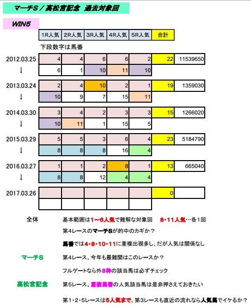 3_26_win5a.jpg