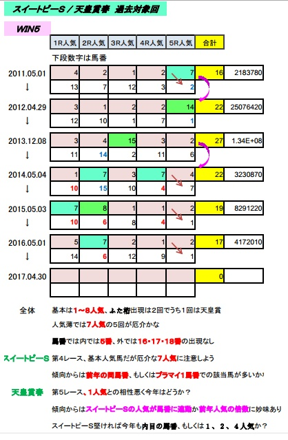 4_30_win5a.jpg