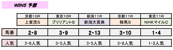 5_7_win5.jpg
