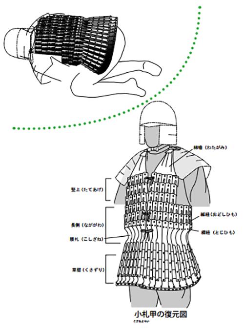 古墳王国展 甲を着た古墳人の発見