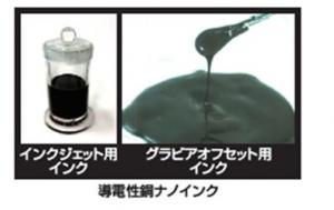 Ishihara-Chemical_Cu-nano-ink_image2.jpg