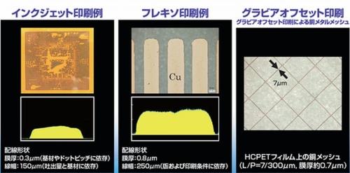 Ishihara-Chemical_Cu-nano-ink_image6.jpg