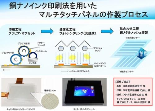 Ishihara-Chemical_Cu-nano-ink_image8.jpg