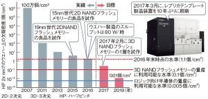 Toshiba_NIL_NAND_image3.jpg
