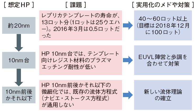 Toshiba_NIL_NAND_image5.jpg
