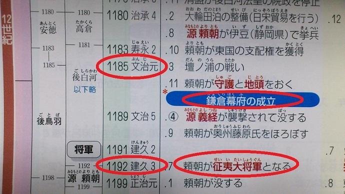 今の子供達は「いいくに(1192)つくろう鎌倉幕府」ではなく、「いいはこ(1185)つくろう鎌倉幕府」という語呂合わせで1185年に鎌倉幕府が成立したと教えられているらしい!