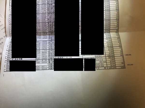 「安倍首相からの100万円」 寄付者名簿