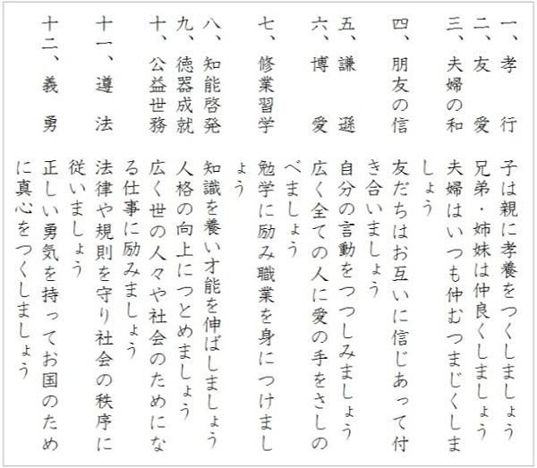 【教育勅語の要約】