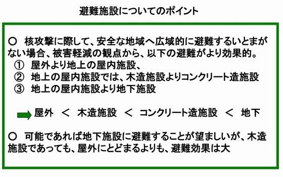 「国民の保護に関する基本指針」(「基本指針」)における核兵器攻撃の際の避難のポイント