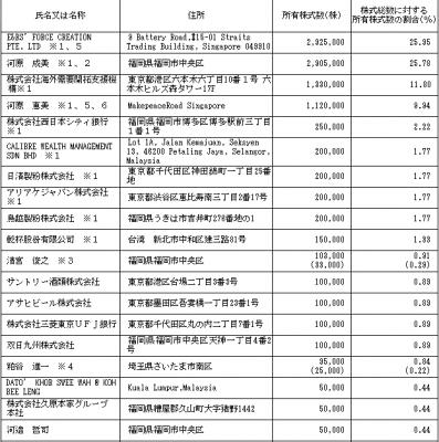 力の源ホールディングス(3561)IPO初値予想