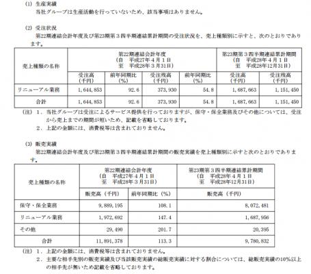 ジャパンエレベーターサービスホールディングス(6544)IPO販売提携先