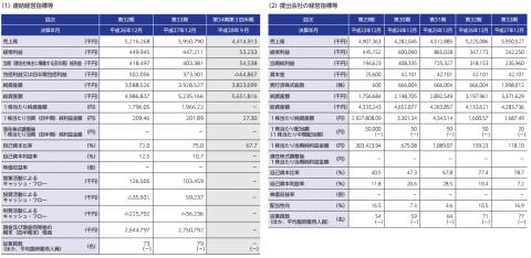 ズーム(6694)IPO初値予想