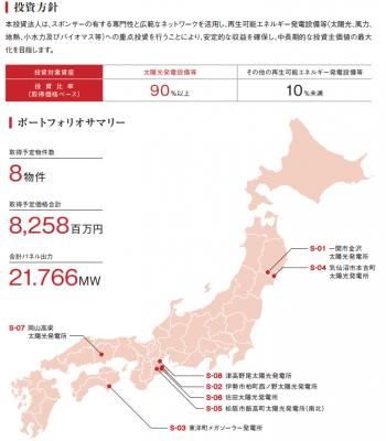 日本再生可能エネルギーインフラ投資法人(9283)IPO初値予想