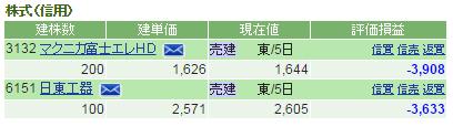 マクニカ・富士エレホールディングス(3132)株主優待