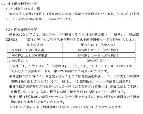 力の源ホールディングス(3561)株主優待新設