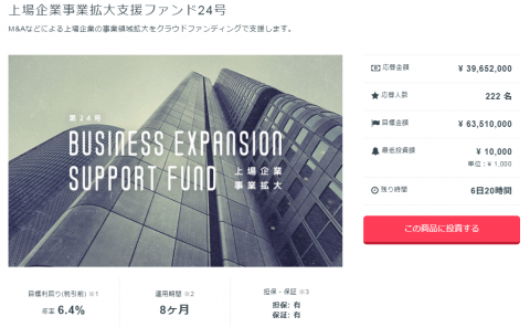 上場企業事業拡大支援ファンドのクラウドバンク(Crowd Bank)