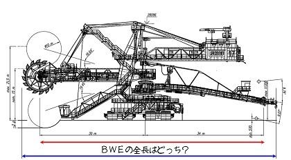 BWEの全長はどっち?