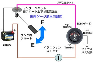 燃料ゲージの仕組み