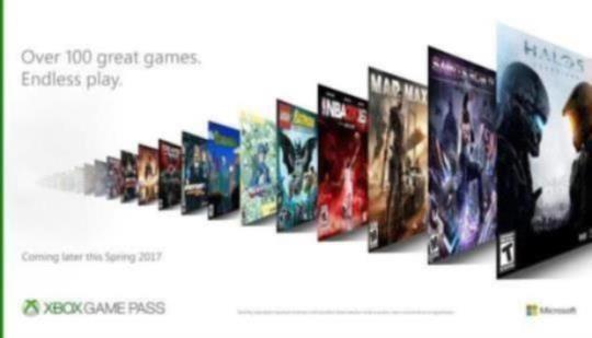 Xboxゲームパスの紹介:100以上のゲームへの無制限アクセス