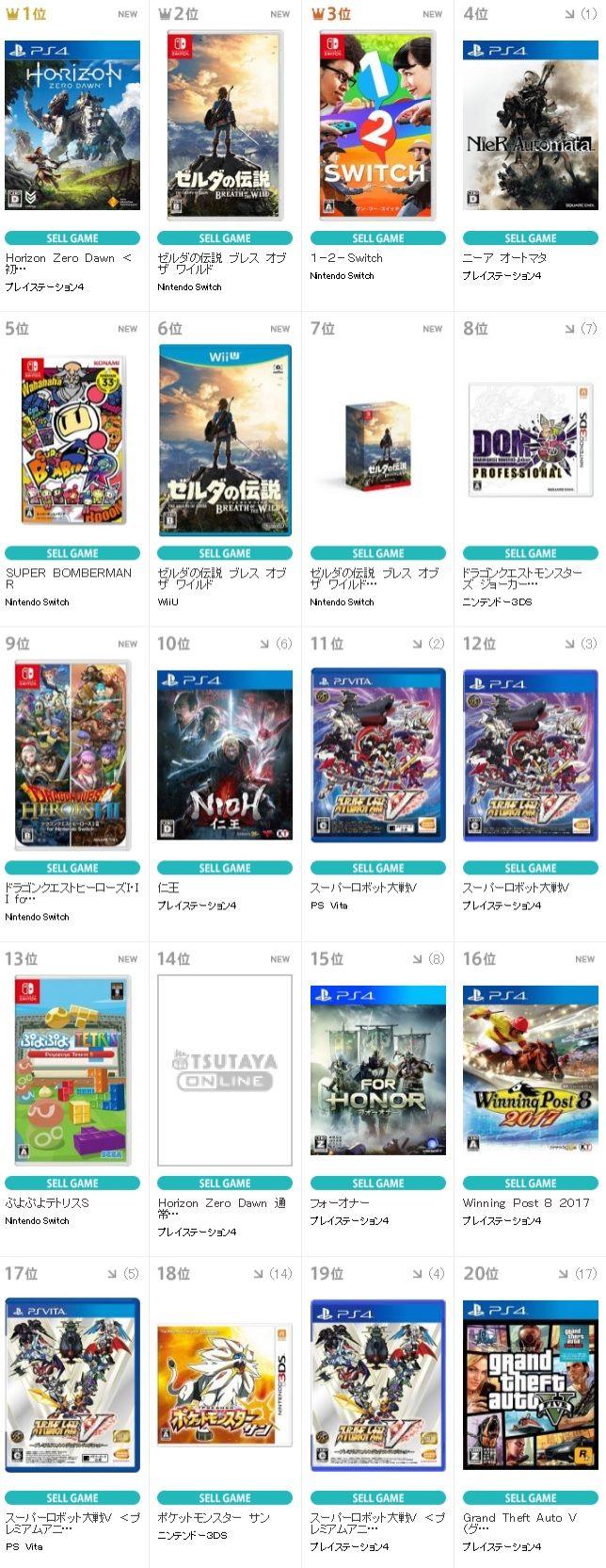 TSUTAYAランキング ゲーム全機種 - TSUTAYA online - ランキング