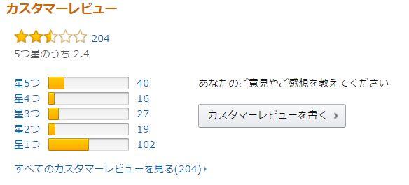 3月18日、モンハンの最新作『モンスターハンター ダブルクロス』が発売!!