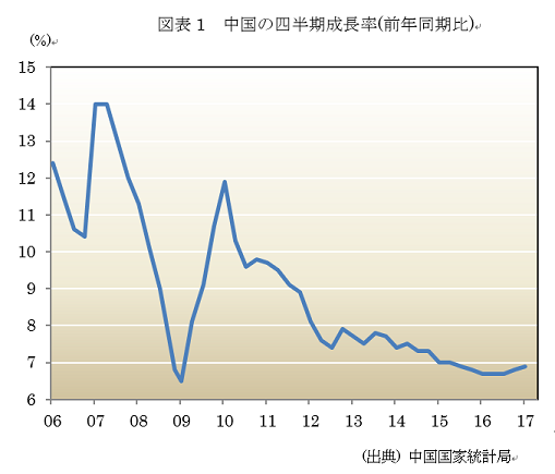 chinaquarterly45.png