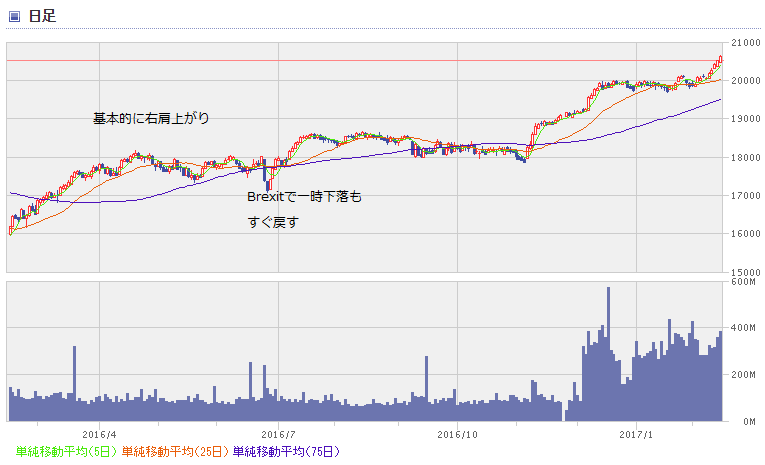 NY chart1702_1